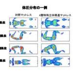 東京西川「4層特殊立体構造マットレス」が<br />睡眠へ及ぼす影響を脳波解析で検証